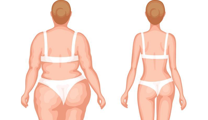 La perdita di peso obiettivi: preparatevi per il successo
