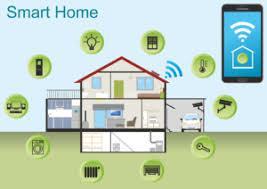 Smart Home – opinioni – prezzo