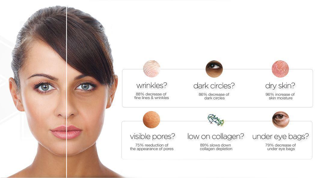 XYZ Smart Collagen - come si usa? – ingredienti – composizione - forum al femminile